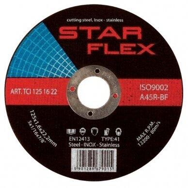 Nerūdijančio plieno pjovimo diskas 125×1.0x22